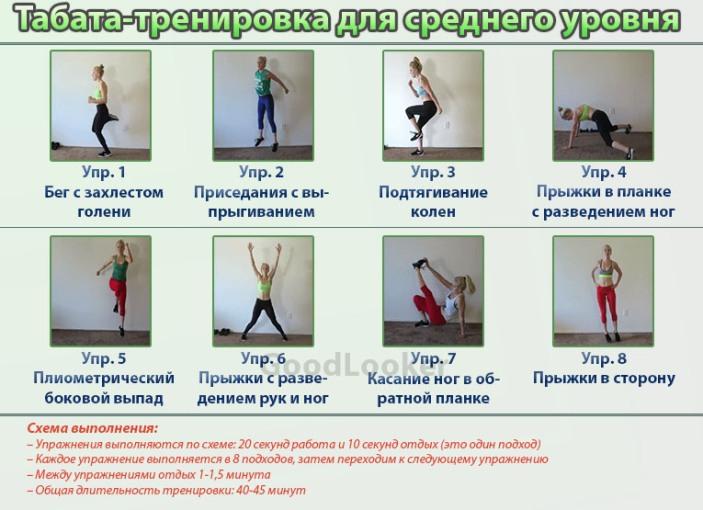 Система Тренировки Для Похудения. Список лучших упражнений для похудения в домашних условиях для женщин