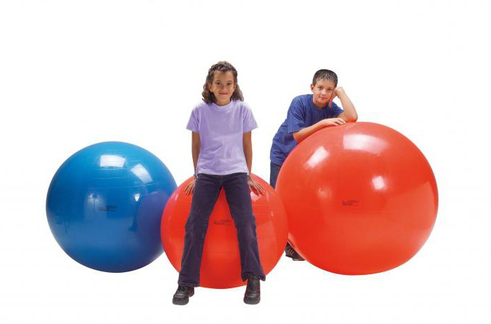 how to choose an exercise ball for fitness